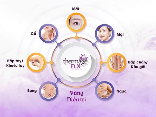 Thermage FLX tác động căng da - trẻ hóa toàn diện cả khuôn mặt lẫn body.