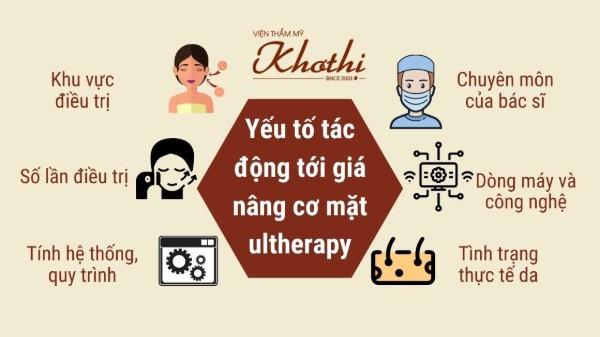 6 yếu tố tác động tới bảng giá nâng cơ mặt ultherapy