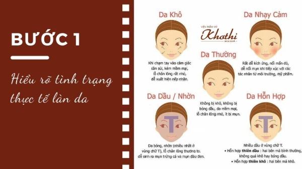 Cách nhận biết 5 loại da cơ bản: da khô, da nhạy cảm, da thường, da hỗn hợp. da dầu
