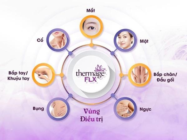 Thermage FLX và Ultherapy là hai công nghệ hiện đại nhất trong điều trị da chảy xệ vùng mắt, mặt cổ, bụng, ngực, bắp tay