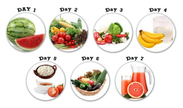 Lấy lại vóc dáng thon thả với thực đơn giảm cân bằng rau củ quả