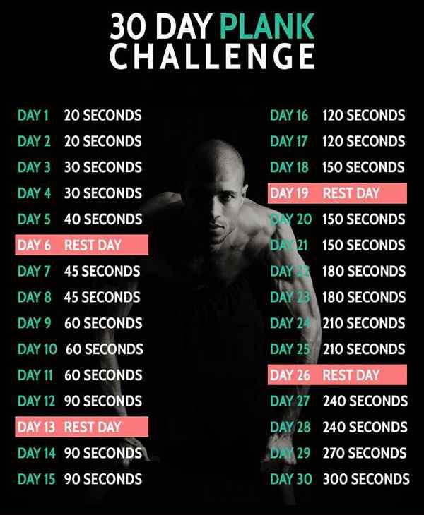 Thử thách plank 30 ngày dành cho nam giới