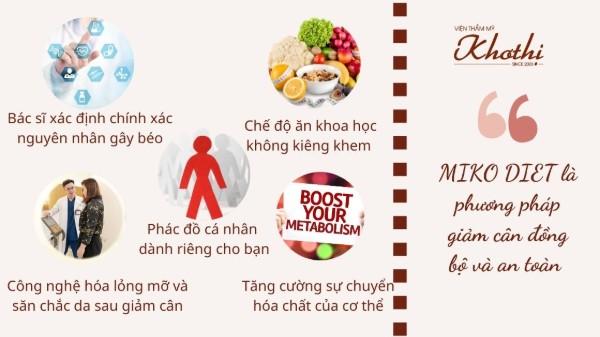 MIKO DIET là phương pháp giảm cân đồng bộ và an toàn