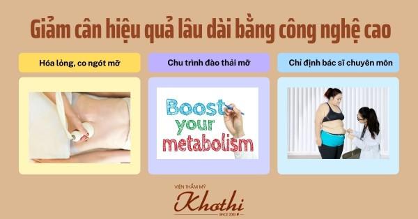 Giảm cân an toàn với công nghệ Miko Diet độc quyền chỉ có tại Viện thẩm mỹ Khơ Thị