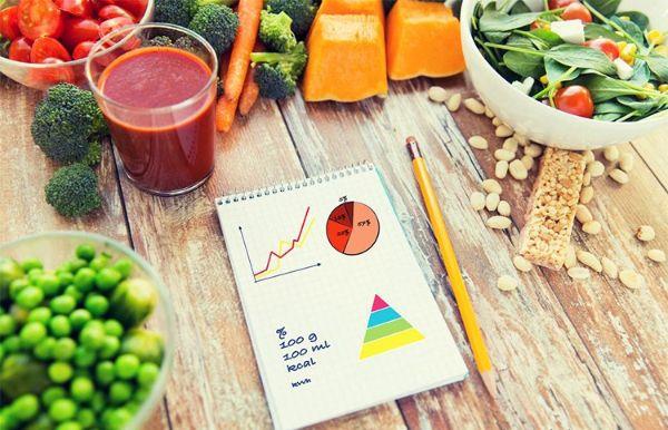 Kiểm soát lượng thức ăn nạp vào mỗi ngày để giảm cân hiệu quả.